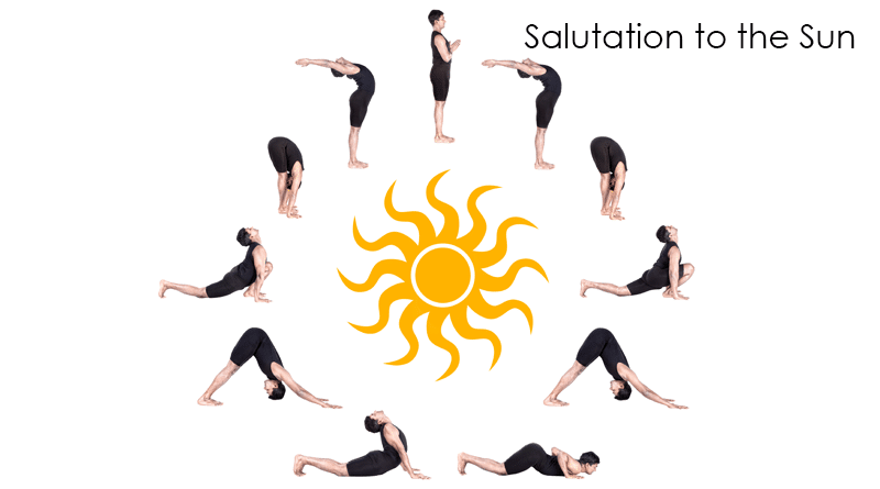steps to perform sun salutation pose or surya namaskar step by step which is one of the best Yoga Asanas to reduce belly fat
