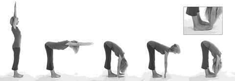 steps for performing padahastana yoga which is a good Yoga Asanas to reduce belly fat