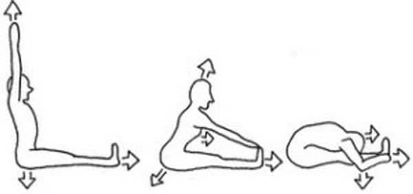 steps to perform Paschimottanasana which is a good yoga asanas to reduce belly fat
